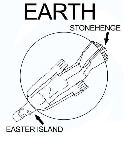 easterisstonehenge